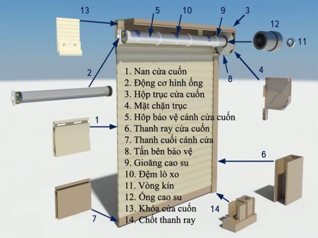 cua-cuon-khe-thoang-motor-ong11233